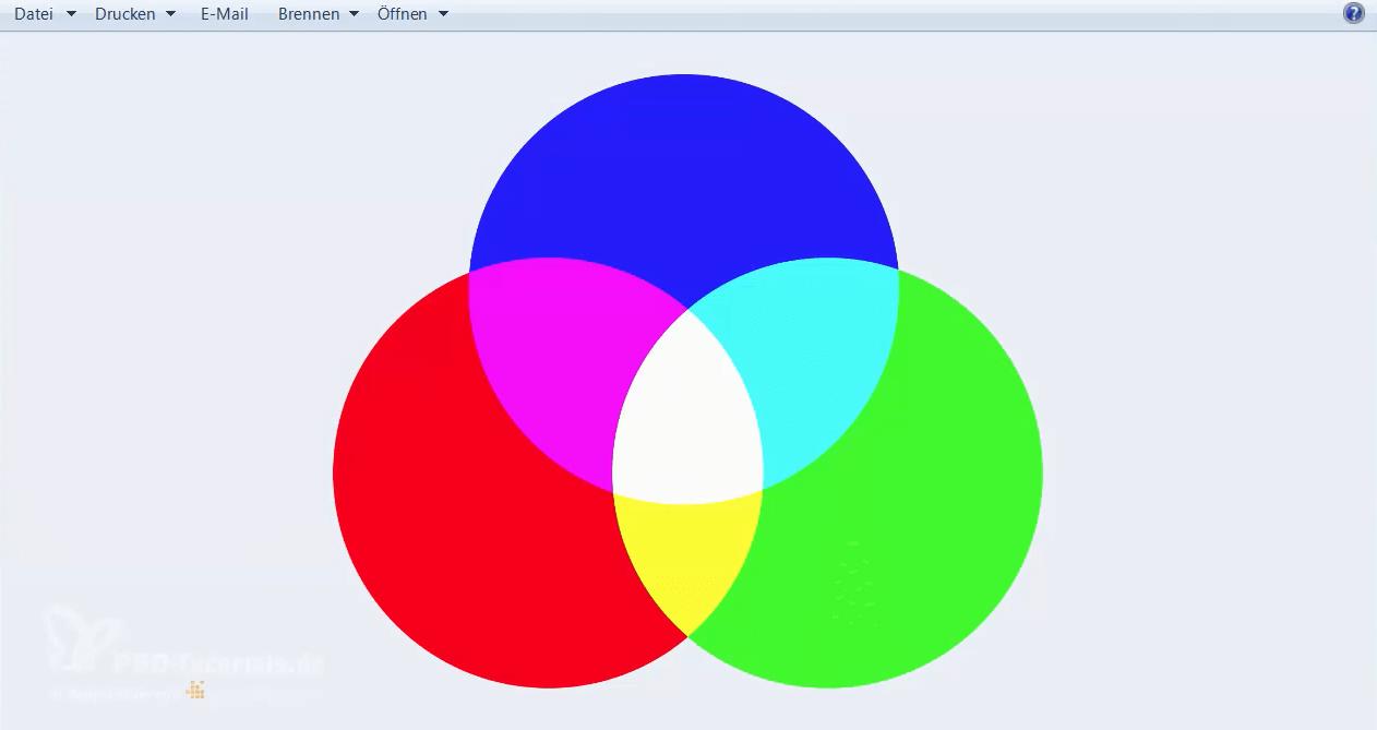 Darstellung RGB Farbraum mit additiver Farbmischung