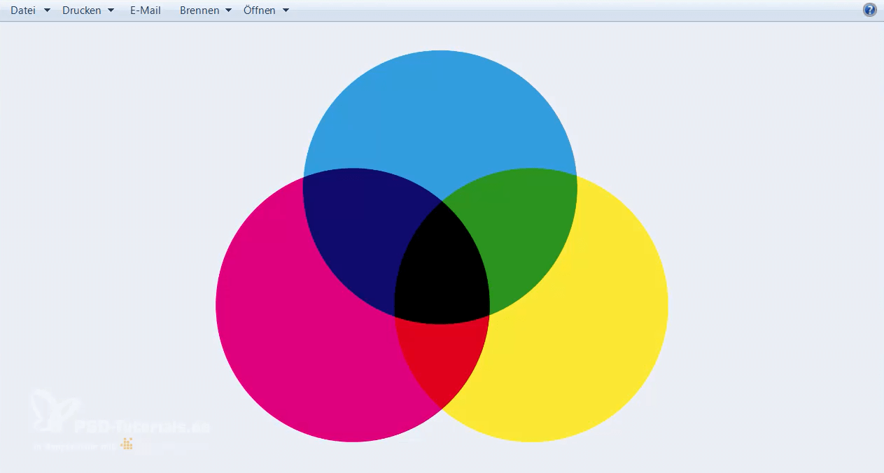 Darstellung des CMYK Farbraum mit subraktiver Farbmischung