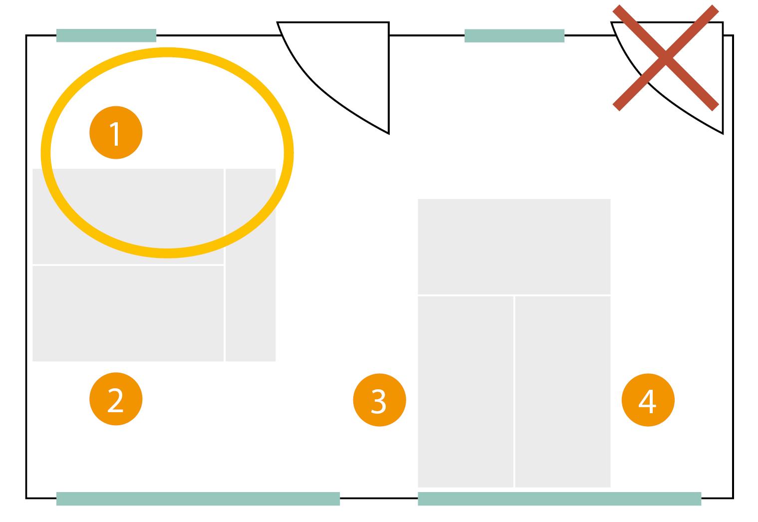 Dieser Plan zeigt das Beispielbüro, welches von Feng Shui Consultant Susanne Grethlein (erfolgsraum.info) nach Feng Shui optimiert wird.