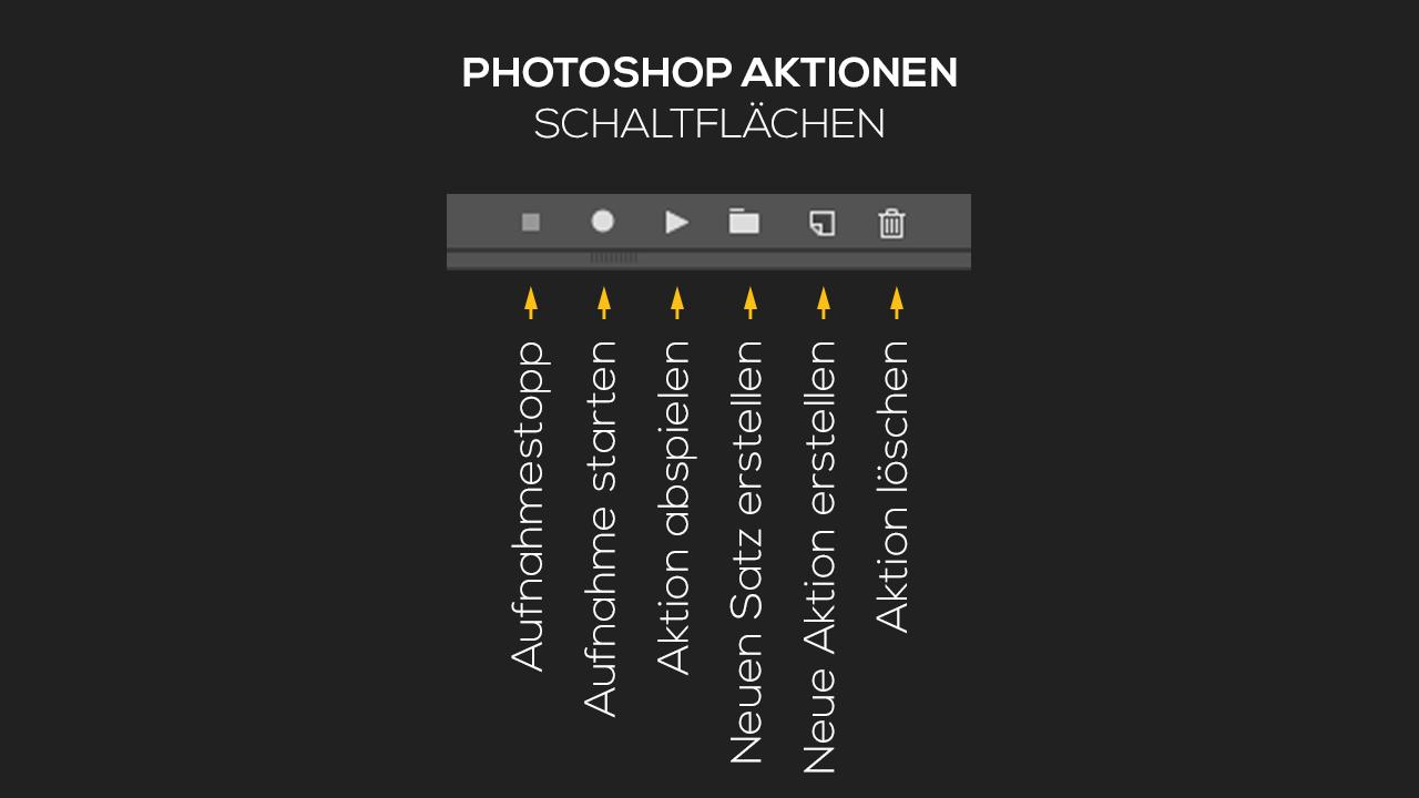 Photoshop-Tutorial: Funktion der Photoshop-Aktionen