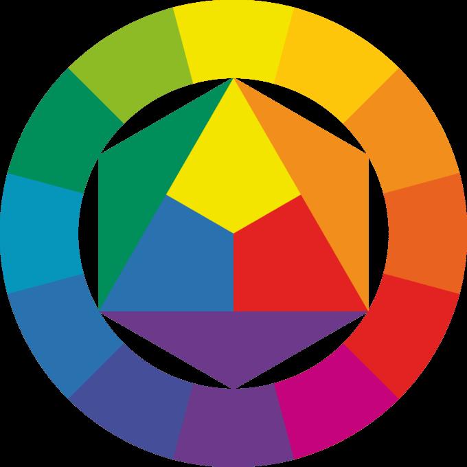 7-Farbkontraste-Farbkreis-Itten-diedruckerei.de