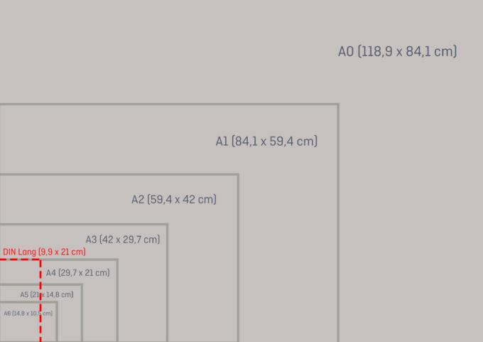 DIN-Formate-im-Vergleich