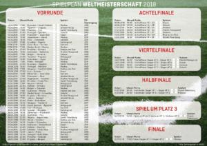 Spielplan chronologisch Rasen
