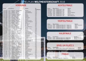 Spielplan chronologisch Stadion