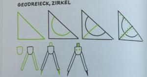 Geodreieck und Zirkel als Zeichen von Perfektionismus