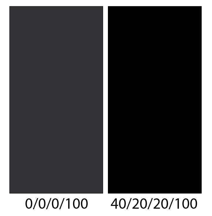 In diesem Bild sehen Sie deutlich, wie unterschiedlich ein unbuntes Schwarz (links) im Vergleich zu einem Tiefschwarz (rechts) wirkt.