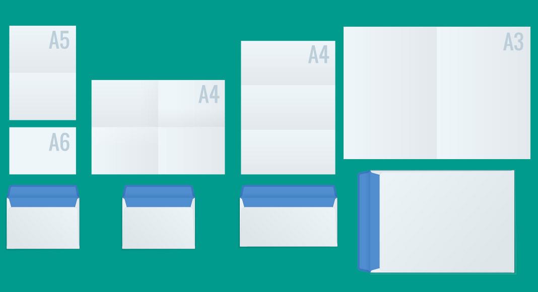 Din Formate Papiergrößen Von A0 Bis D10 Inkl Umschlagformate