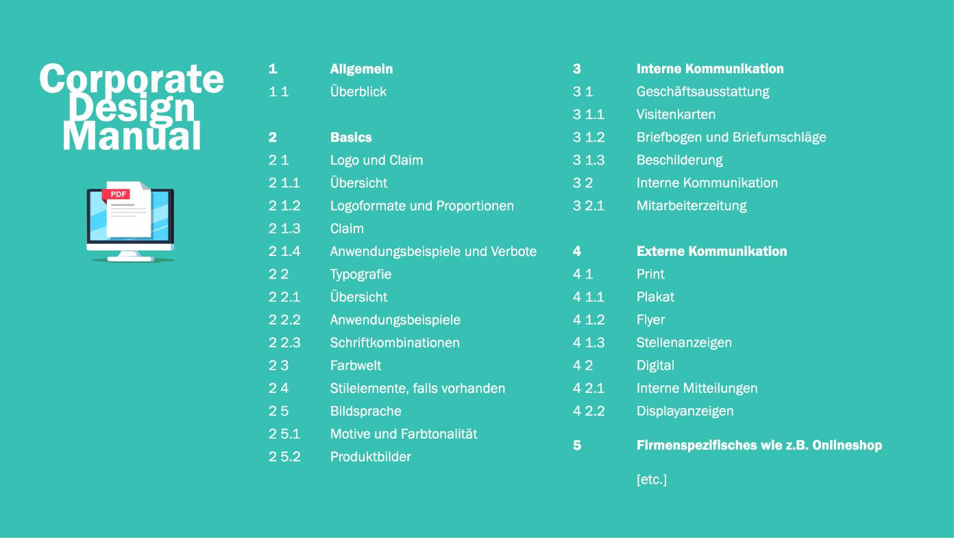 Markenerfolg Sichern Corporate Design Von Der Konzeption Zum Manual