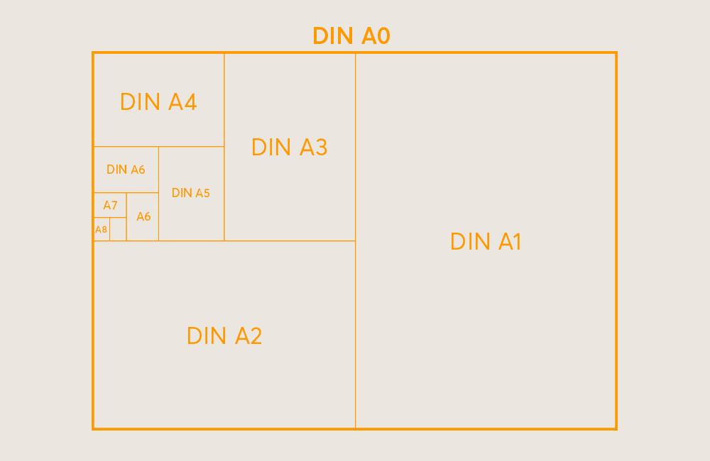 DIN-Formate im Vergleich (hier: DIN A)
