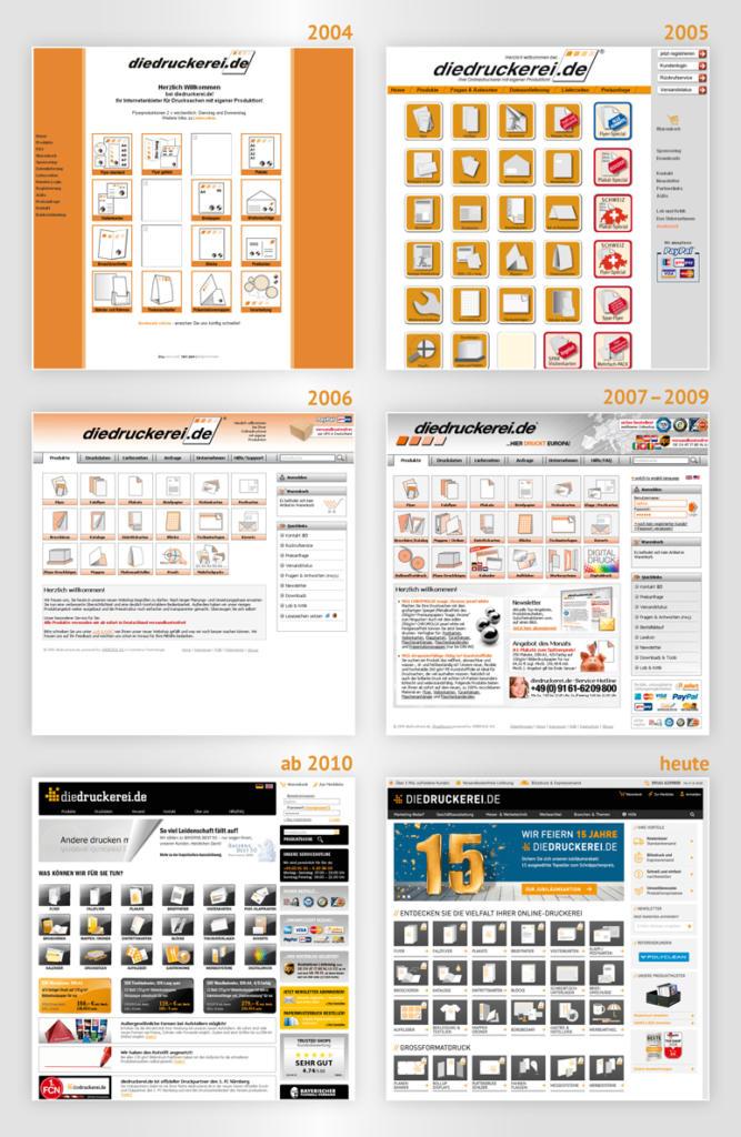 Überblick über die Veränderung der Internetseite seit 2004