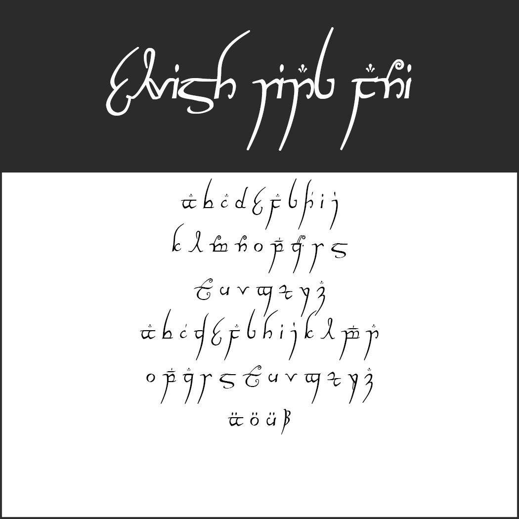 Tengwar-Schrift: Elvish Ring NFI by Thomas W. Otto