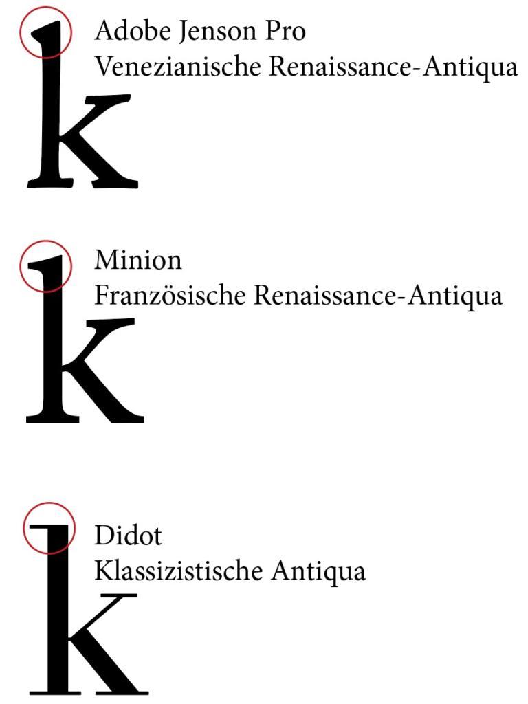Unterschiede zwischen Serifen