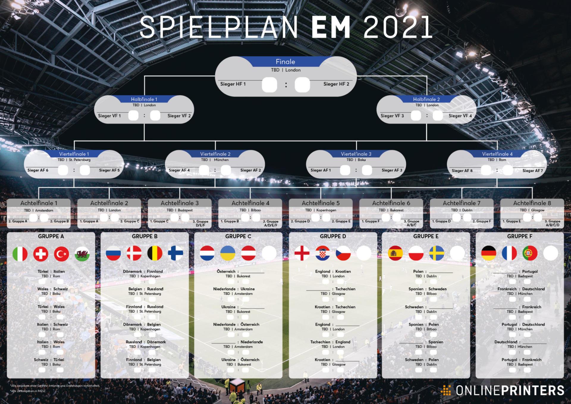 Europameisterschaft 2021 Gruppen