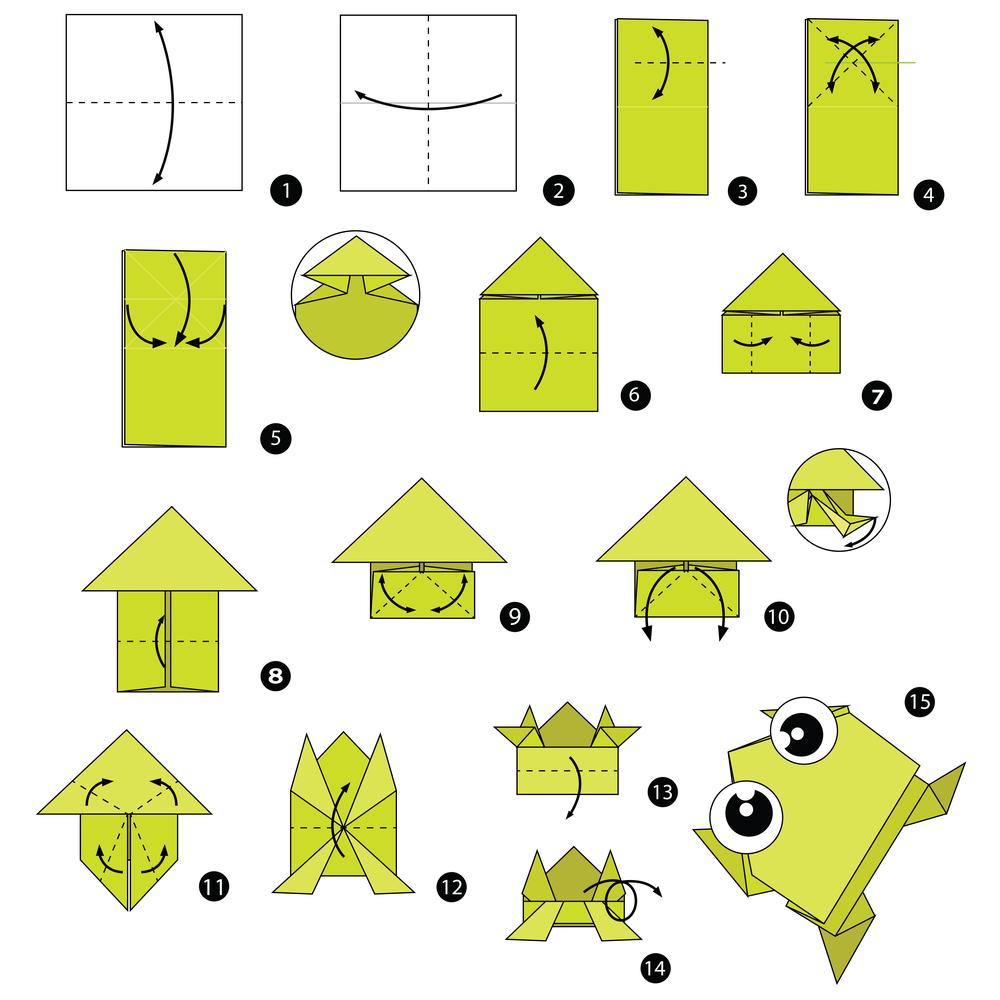Origami Faltanleitung für einen hüpfenden Frosch