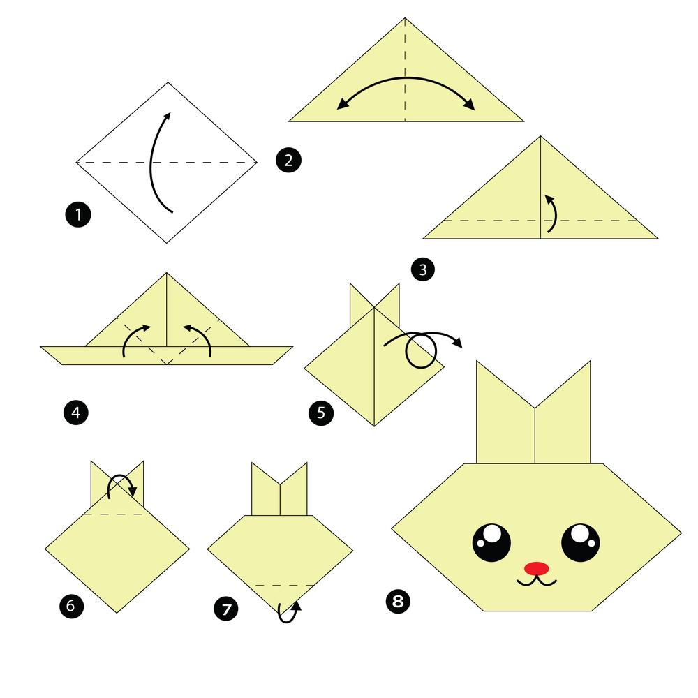 Origami Faltanleitung für ein Hasengesicht