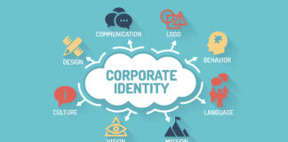 Grafik_Corporate Identity