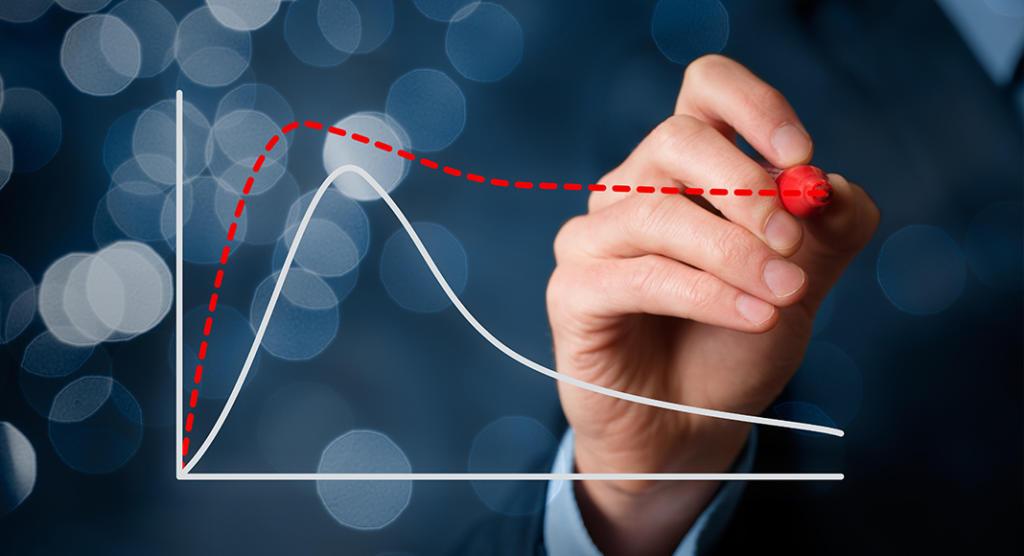 Produktlebenszyklus: Teil der Produktpolitik