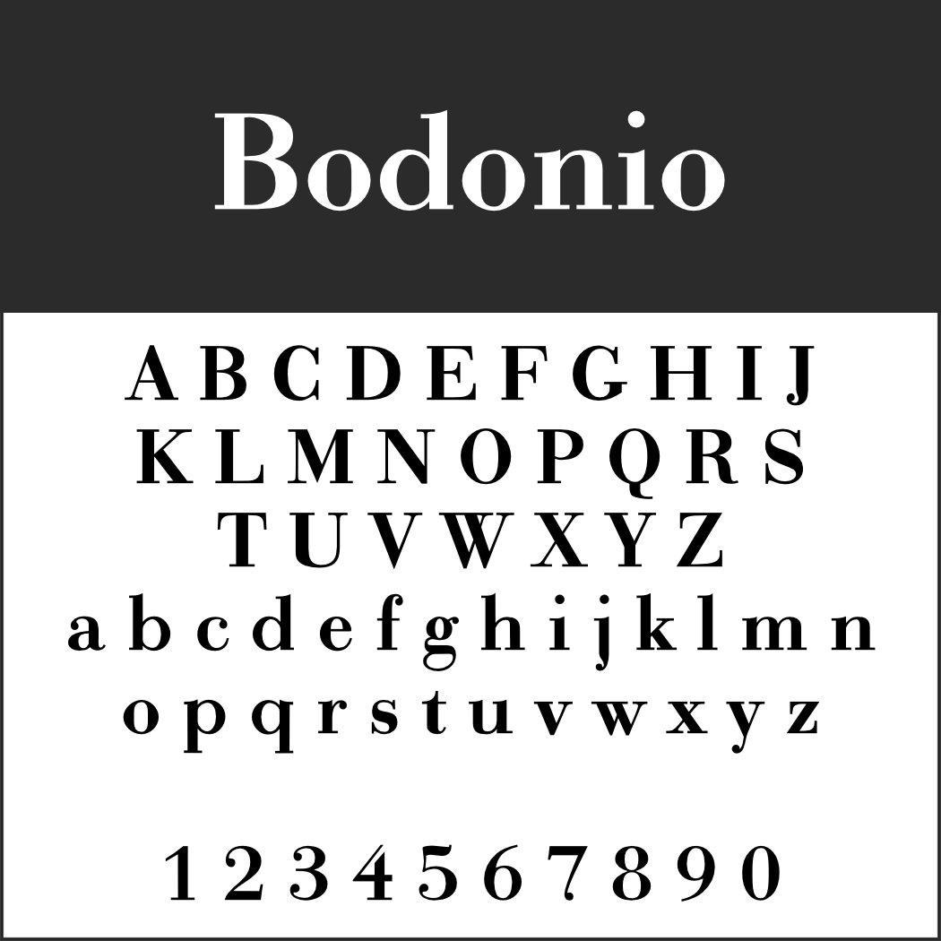 Italienische Schrift: Bodonio